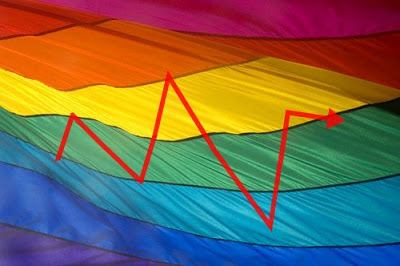 pesquisa gay